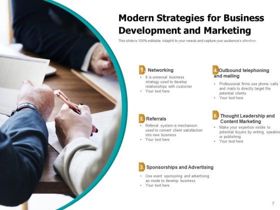 Strategic_Marketing_Plan_For_Business_Development_Ppt_PowerPoint_Presentation_Complete_Deck_Slide_7