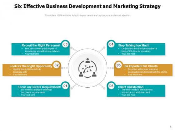 Strategic_Marketing_Plan_For_Business_Development_Ppt_PowerPoint_Presentation_Complete_Deck_Slide_9