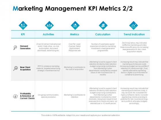 Strategic Marketing Plan Marketing Management KPI Metrics Trend Ppt PowerPoint Presentation Summary Mockup PDF