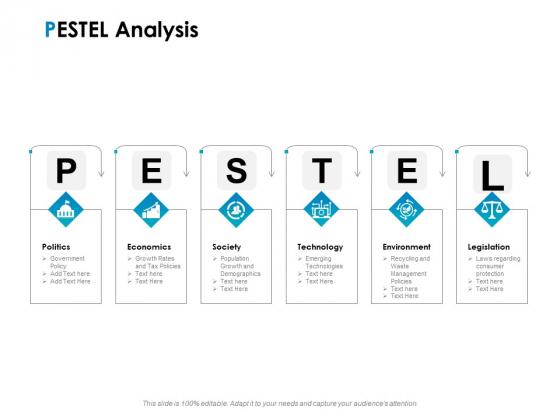 Strategic Marketing Plan Pestel Analysis Ppt PowerPoint Presentation Outline Slides PDF