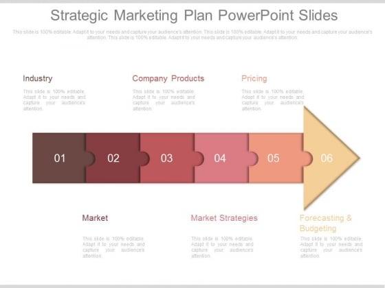 Strategic Marketing Plan Powerpoint Slides