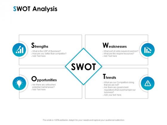 Strategic Marketing Plan SWOT Analysis Ppt PowerPoint Presentation File Slide Portrait PDF