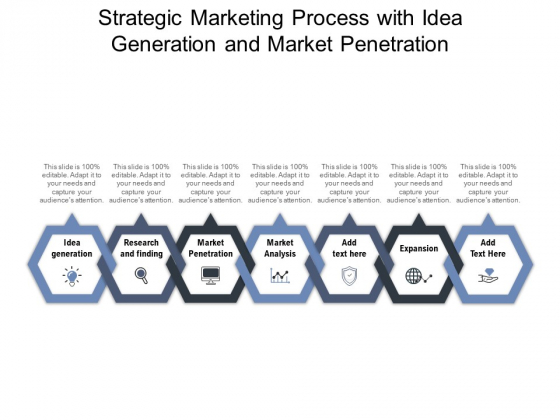 Strategic Marketing Process With Idea Generation And Market Penetration Ppt PowerPoint Presentation File Templates PDF