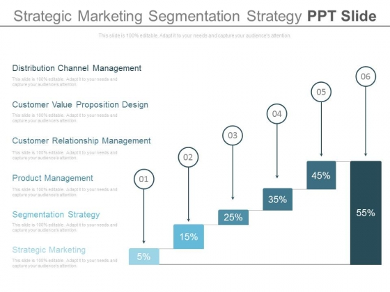 Strategic Marketing Segmentation Strategy Ppt Slide