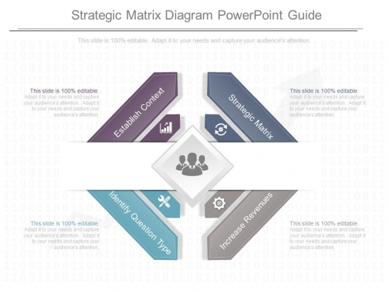 Strategic Matrix Diagram Powerpoint Guide