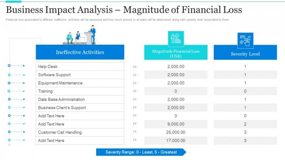Strategic Methods Of Stakeholder Prioritization Business Impact Analysis Magnitude Of Financial Loss Information PDF