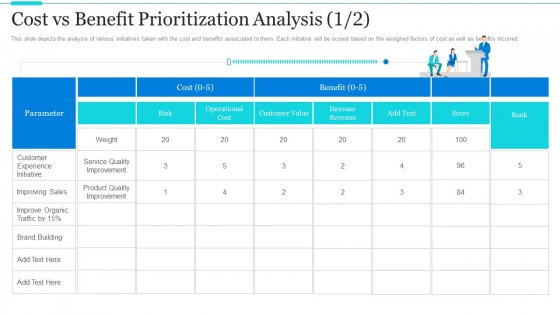 Strategic Methods Of Stakeholder Prioritization Cost Vs Benefit Prioritization Analysis Brand Infographics PDF