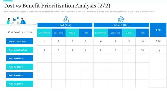 Strategic Methods Of Stakeholder Prioritization Cost Vs Benefit Prioritization Analysis Economic Designs PDF