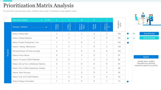 Strategic Methods Of Stakeholder Prioritization Prioritization Matrix Analysis Graphics PDF