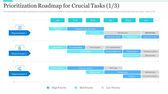 Strategic Methods Of Stakeholder Prioritization Prioritization Roadmap For Crucial Tasks Cloud Rules PDF