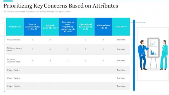 Strategic Methods Of Stakeholder Prioritization Prioritizing Key Concerns Based On Attributes Goal Elements PDF