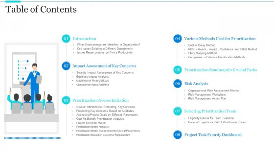 Strategic_Methods_Of_Stakeholder_Prioritization_Table_Of_Contents_Ideas_PDF_Slide_1