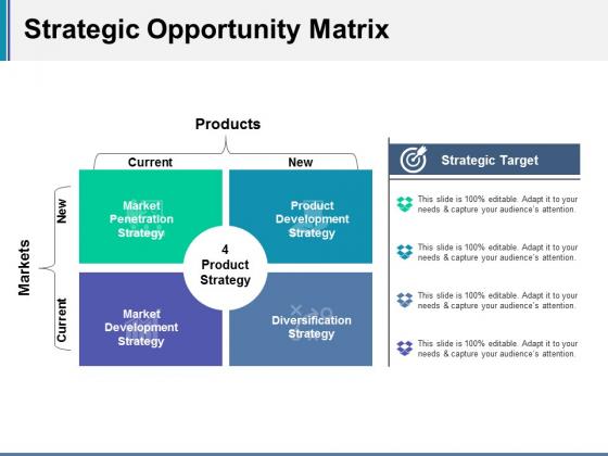 Strategic Opportunity Matrix Ppt Powerpoint Presentation Infographics Slide Download