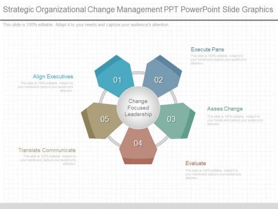Strategic Organizational Change Management Ppt Powerpoint Slide Graphics