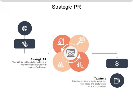 Strategic PR Ppt PowerPoint Presentation Infographic Template Format Ideas Cpb