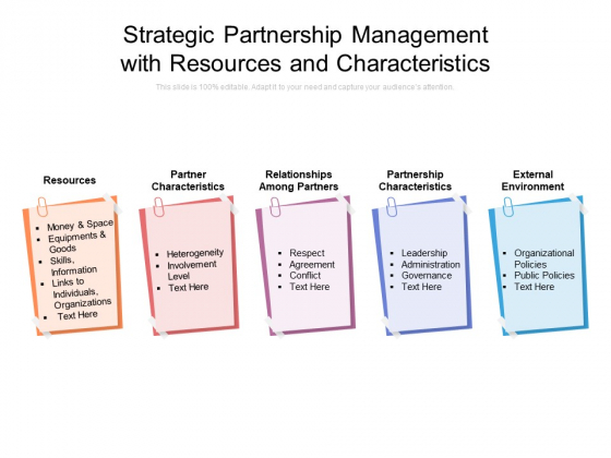 Strategic Partnership Management With Resources And Characteristics Ppt PowerPoint Presentation Gallery Example File PDF
