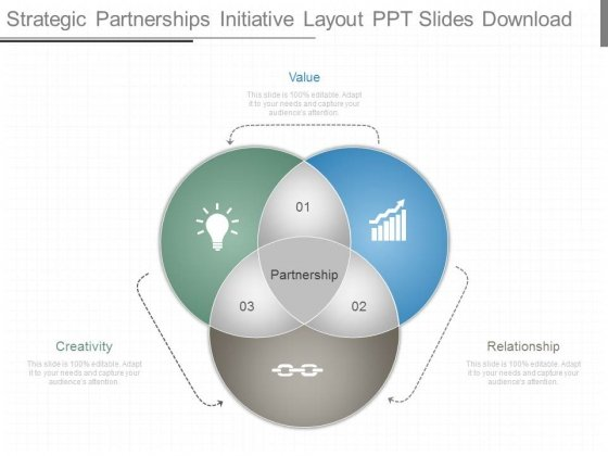 Strategic Partnerships Initiative Layout Ppt Slides Download