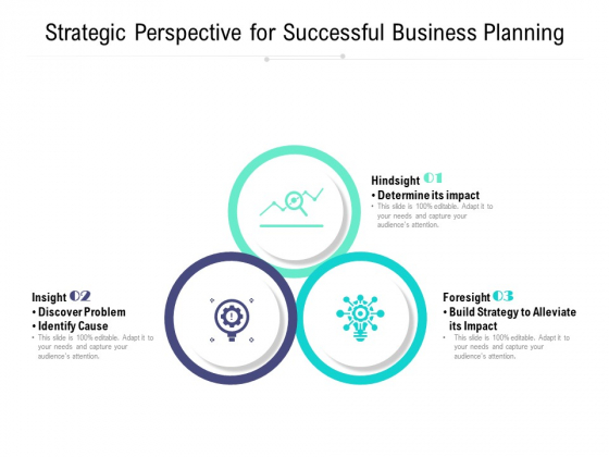 Strategic Perspective For Successful Business Planning Ppt PowerPoint Presentation Model Maker PDF