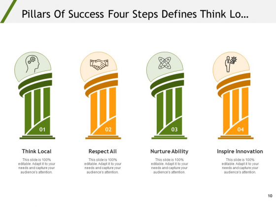 Strategic_Pillars_For_Success_Growth_Strategy_Ppt_PowerPoint_Presentation_Complete_Deck_Slide_10