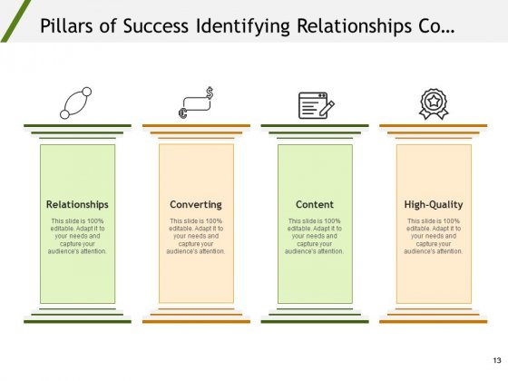 Strategic_Pillars_For_Success_Growth_Strategy_Ppt_PowerPoint_Presentation_Complete_Deck_Slide_13