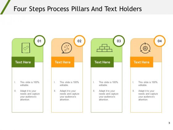 Strategic_Pillars_For_Success_Growth_Strategy_Ppt_PowerPoint_Presentation_Complete_Deck_Slide_3