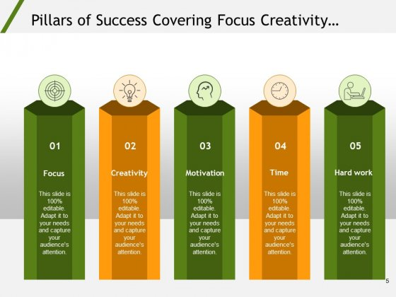 Strategic_Pillars_For_Success_Growth_Strategy_Ppt_PowerPoint_Presentation_Complete_Deck_Slide_5