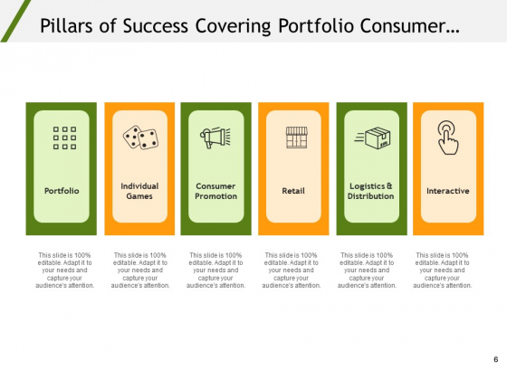 Strategic_Pillars_For_Success_Growth_Strategy_Ppt_PowerPoint_Presentation_Complete_Deck_Slide_6