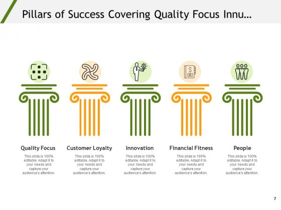 Strategic_Pillars_For_Success_Growth_Strategy_Ppt_PowerPoint_Presentation_Complete_Deck_Slide_7
