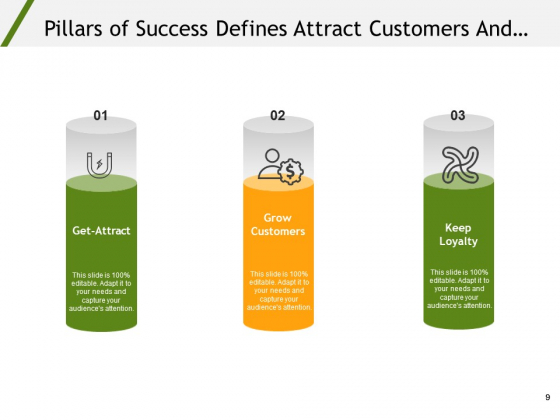 Strategic_Pillars_For_Success_Growth_Strategy_Ppt_PowerPoint_Presentation_Complete_Deck_Slide_9