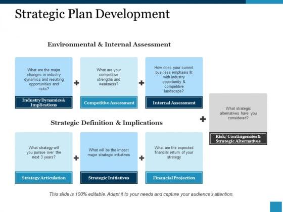 Strategic Plan Development Ppt PowerPoint Presentation Gallery Icons
