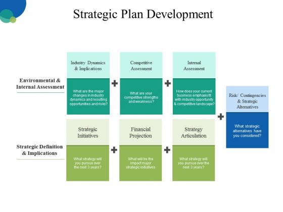 Strategic Plan Development Ppt PowerPoint Presentation Show Ideas