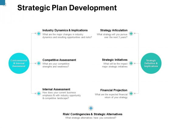 Strategic Plan Development Ppt PowerPoint Presentation Styles Display