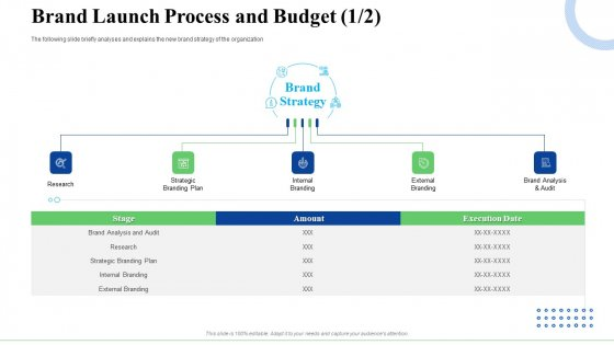 Strategic Plan For Business Expansion And Growth Brand Launch Process And Budget Audit Template PDF