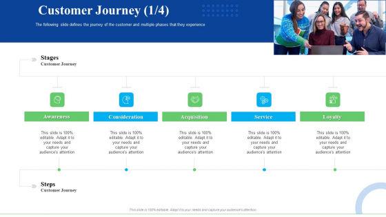 Strategic Plan For Business Expansion And Growth Customer Journey Acquisition Template PDF