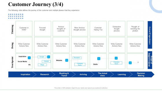 Strategic Plan For Business Expansion And Growth Customer Journey Decision Template PDF
