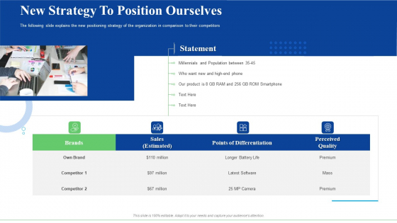 Strategic Plan For Business Expansion And Growth New Strategy To Position Ourselves Microsoft PDF