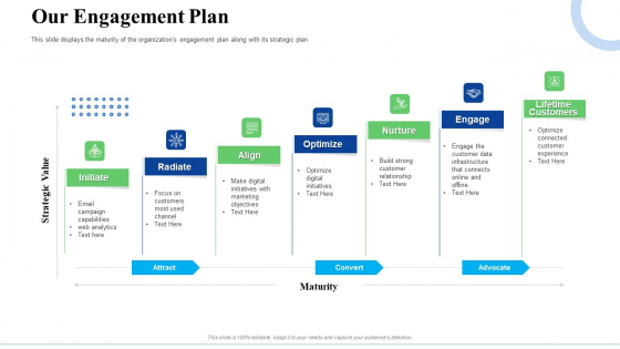 Strategic Plan For Business Expansion And Growth Our Engagement Plan Demonstration PDF