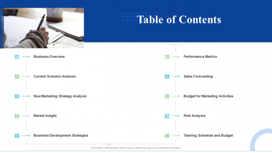Strategic Plan For Business Expansion And Growth Table Of Contents Topics PDF