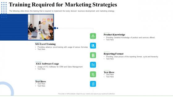 Strategic Plan For Business Expansion And Growth Training Required For Marketing Strategies Slides PDF