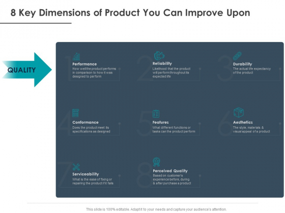 Strategic Plan For Companys Development 8 Key Dimensions Of Product You Can Improve Upon Pictures