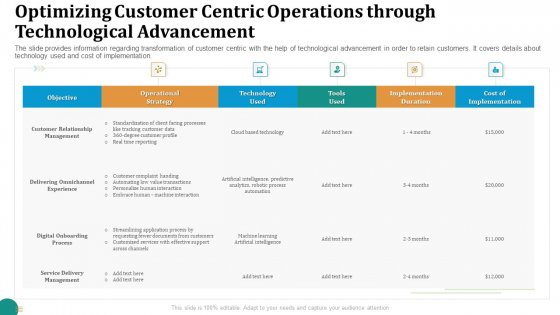 Strategic Plan For Corporate Recovery Optimizing Customer Centric Operations Through Technological Advancement Brochure PDF