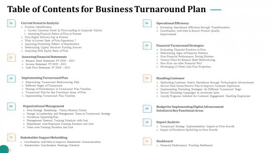 Strategic Plan For Corporate Recovery Table Of Contents For Business Turnaround Plan Background PDF
