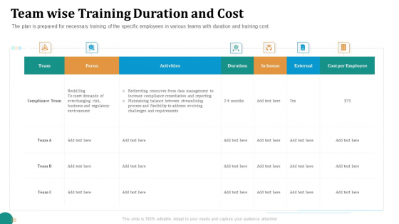Strategic Plan For Corporate Recovery Team Wise Training Duration And Cost Mockup PDF