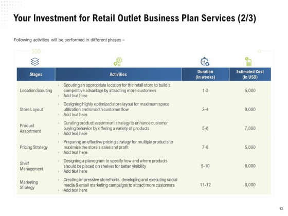 Strategic_Plan_For_Retail_Store_Proposal_Ppt_PowerPoint_Presentation_Complete_Deck_With_Slides_Slide_13