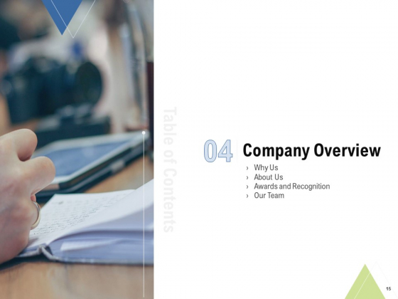Strategic_Plan_For_Retail_Store_Proposal_Ppt_PowerPoint_Presentation_Complete_Deck_With_Slides_Slide_15
