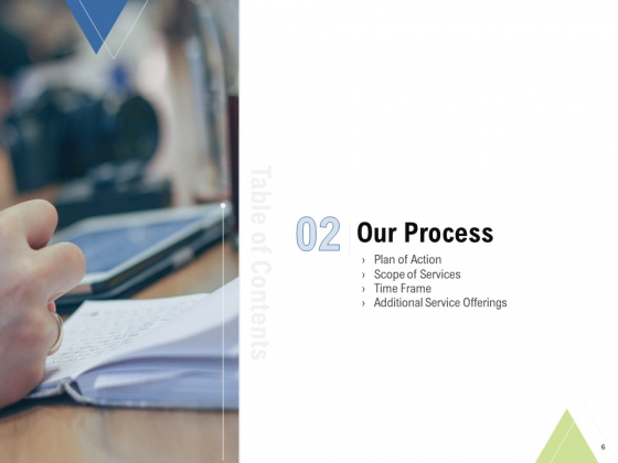 Strategic_Plan_For_Retail_Store_Proposal_Ppt_PowerPoint_Presentation_Complete_Deck_With_Slides_Slide_6