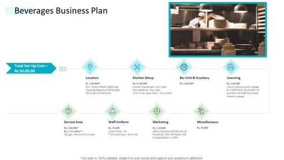 Strategic Plan Of Hospital Industry Beverages Business Plan Slides PDF