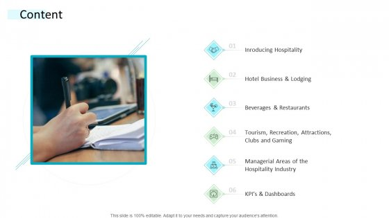 Strategic Plan Of Hospital Industry Content Brochure PDF