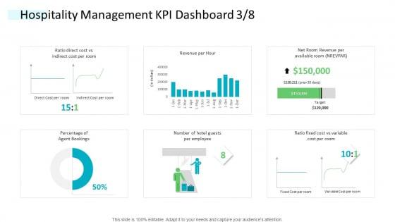 Strategic_Plan_Of_Hospital_Industry_Hospitality_Management_KPI_Dashboard_Direct_Elements_PDF_Slide_1