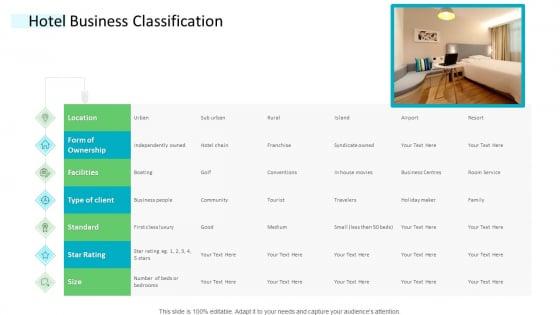 Strategic Plan Of Hospital Industry Hotel Business Classification Professional PDF